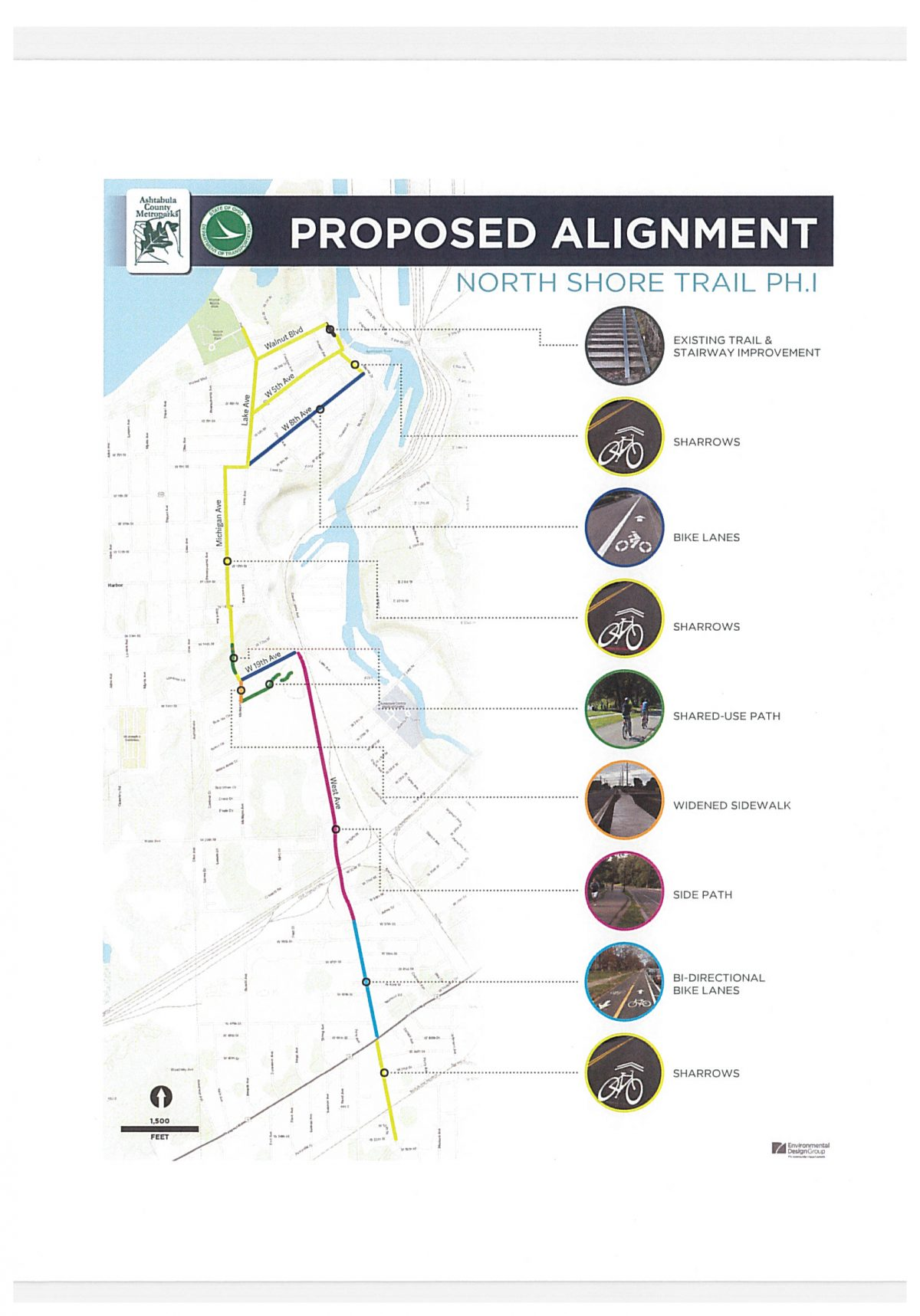 photo of proposed map and trail of the North shore trail project